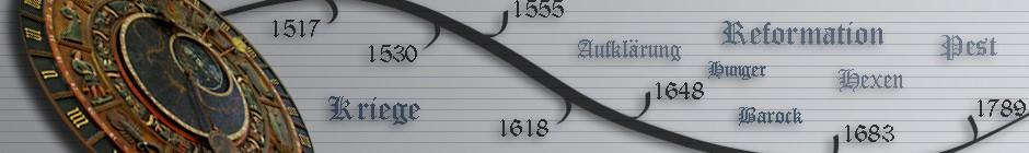 Grafik aus der Website www.webhistoriker.de